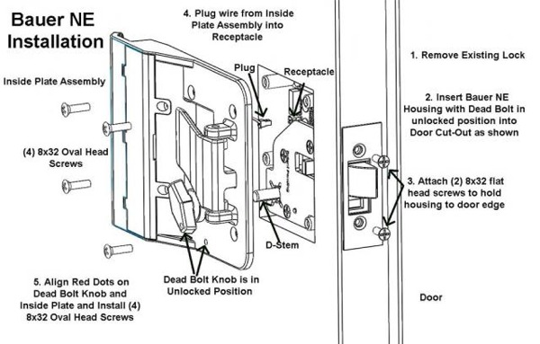 Keyless Lock Instructions 1
